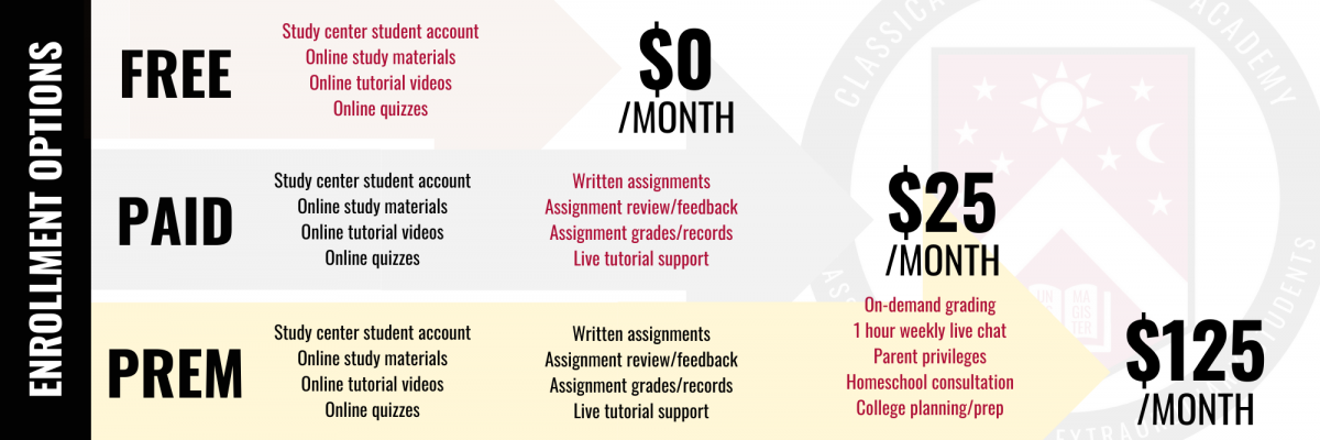 Subscription plans in the Classical Liberal Arts Academy